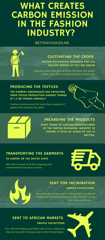 reason why fast fashion is bad for the environment
