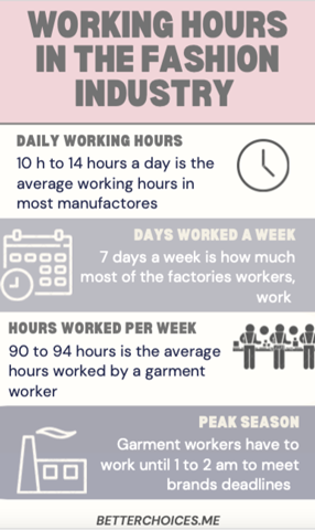 How fast fashion is impacting the garments workers